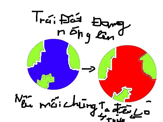 hoa-si-nhi/xem-tranh/3894/trai-dat-dang-nong-len.html